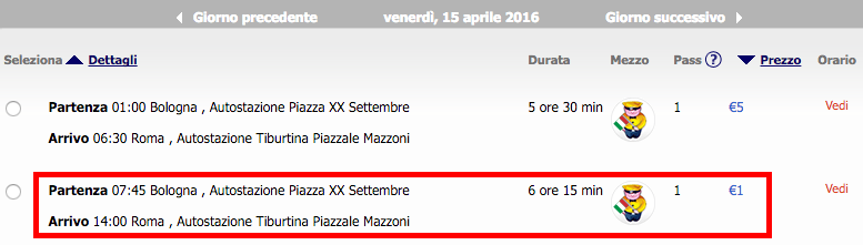2016-04-14 Bolonia Rzym Florencja 150 zl RT Ryanair Megabus 2
